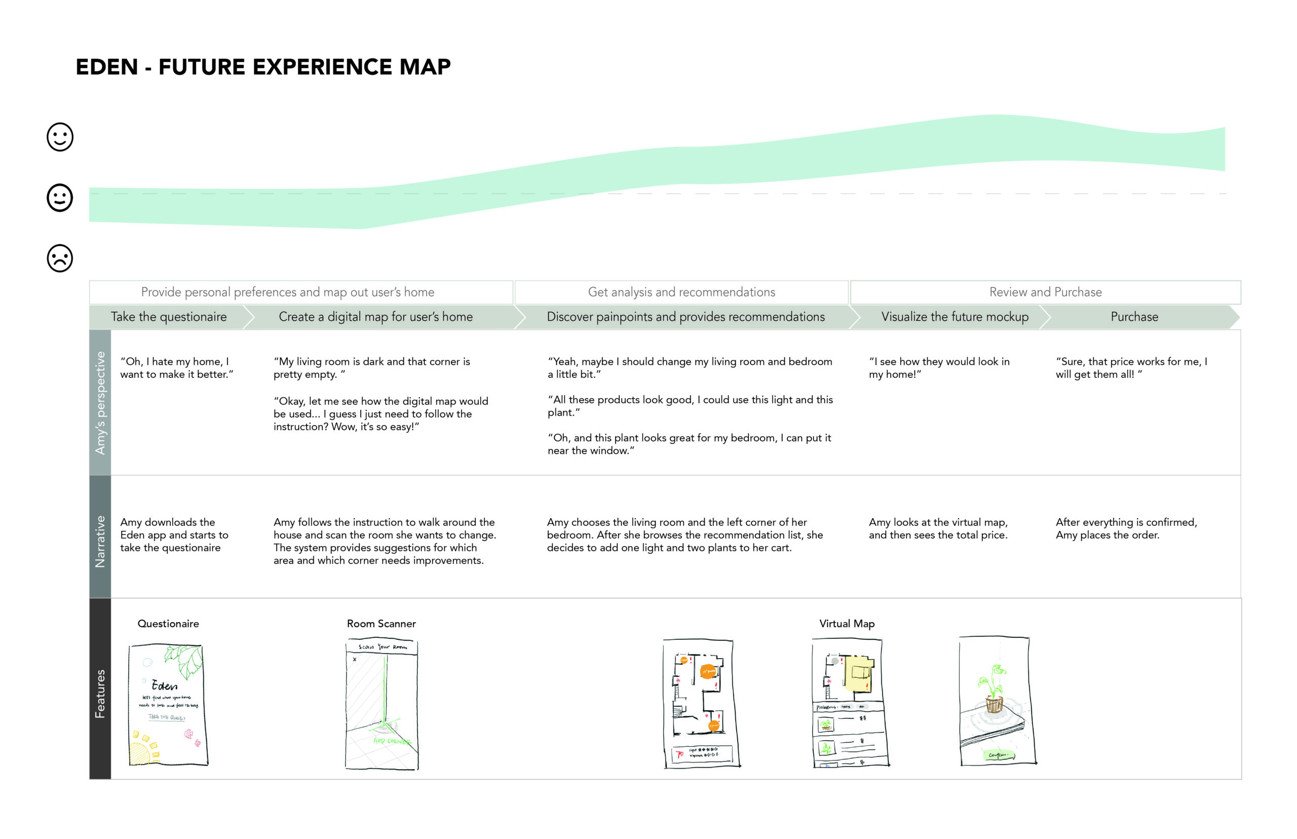experience-map-02